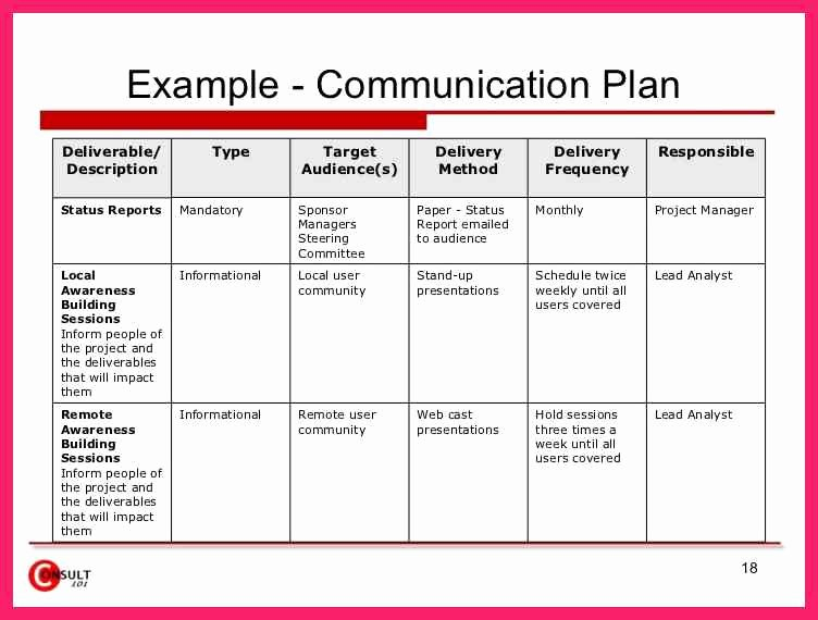 Internal Communications Plan Template Elegant Sample Munication Plan