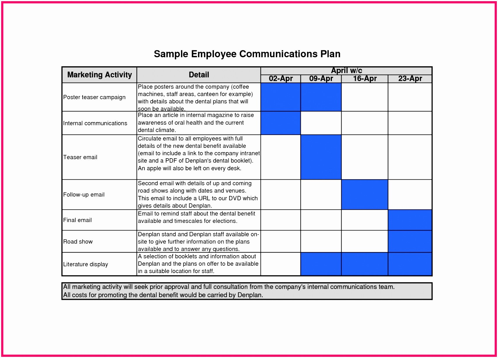 Internal Communications Plan Template New 6 Stakeholder Consultation Plan Template Auibt