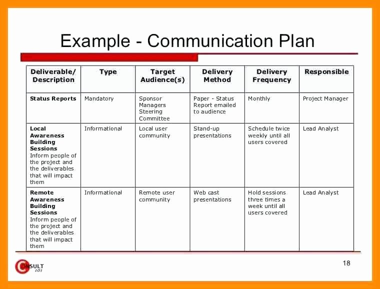 Internal Communications Plan Template New Internal Munications Plan Example Sample Munication