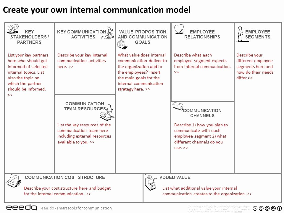 Internal Communications Strategy Template Awesome Free tool to Create Your Internal Munication Plan