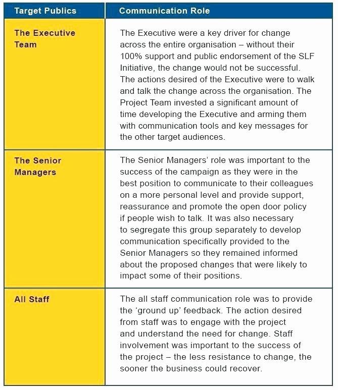 Internal Communications Strategy Template Awesome Image Titled Write An Internal Munications Plan Step