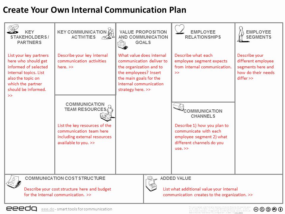 Internal Communications Strategy Template Beautiful Free tool to Create Your Internal Munication Plan