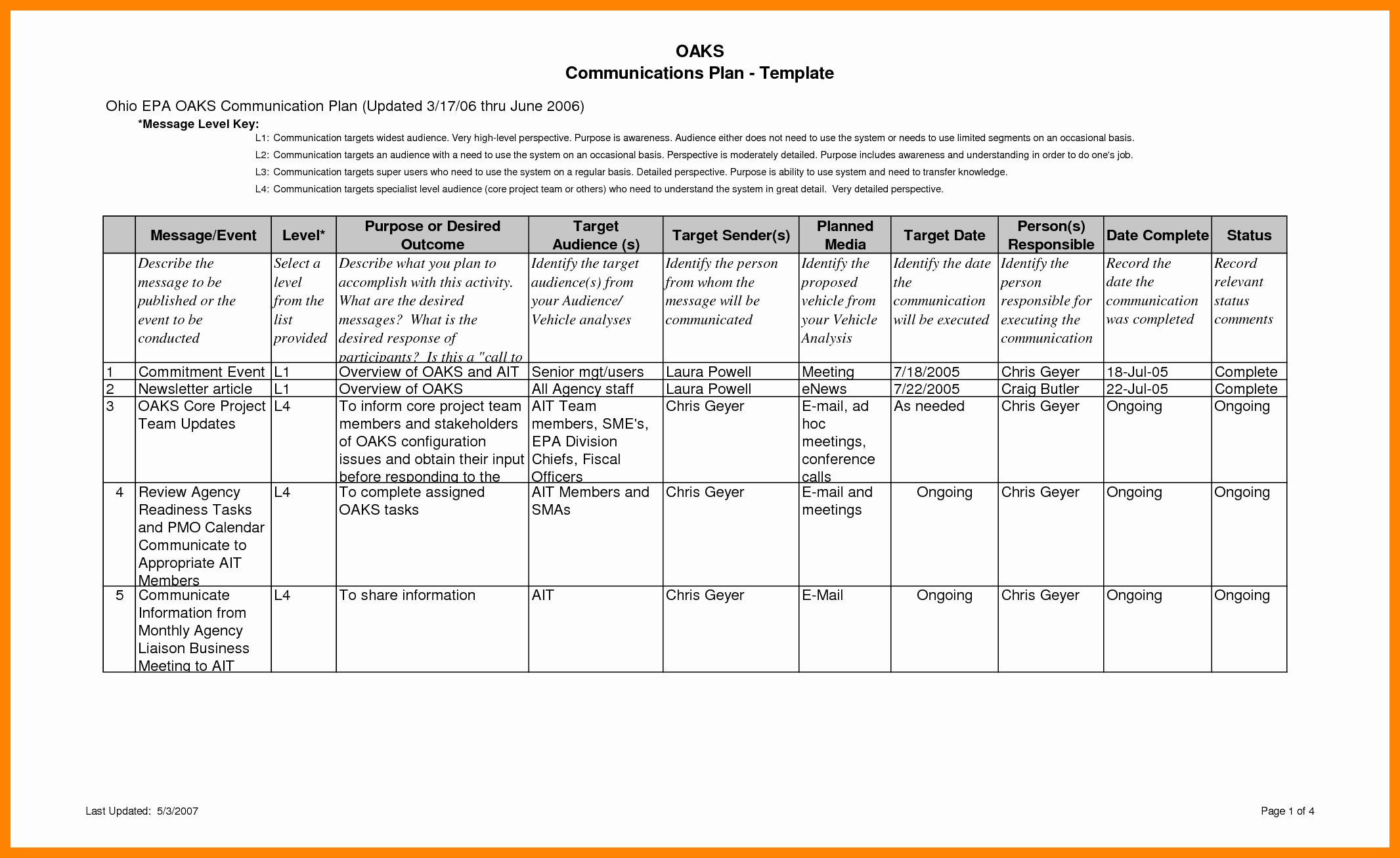 Internal Communications Strategy Template Elegant 28 Of Program Munication Plan Template