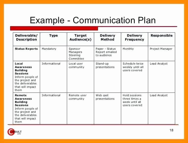 Internal Communications Strategy Template Lovely Internal Munications Plan Example Sample Munication