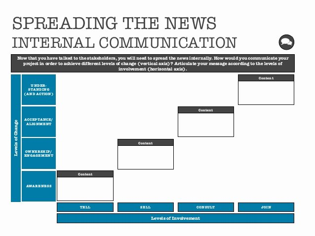 Internal Communications Strategy Template Luxury Change Internal Munication Plan