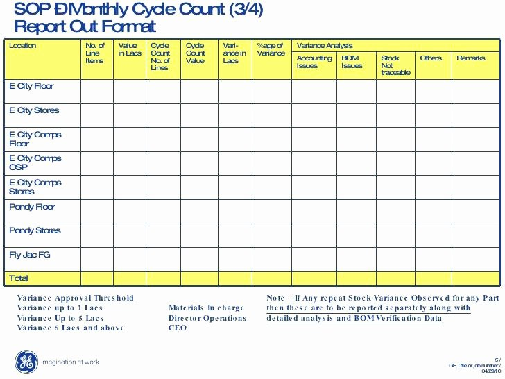 Inventory Cycle Count Excel Template Best Of Cycle Count Excel Template Sheet – Updrill