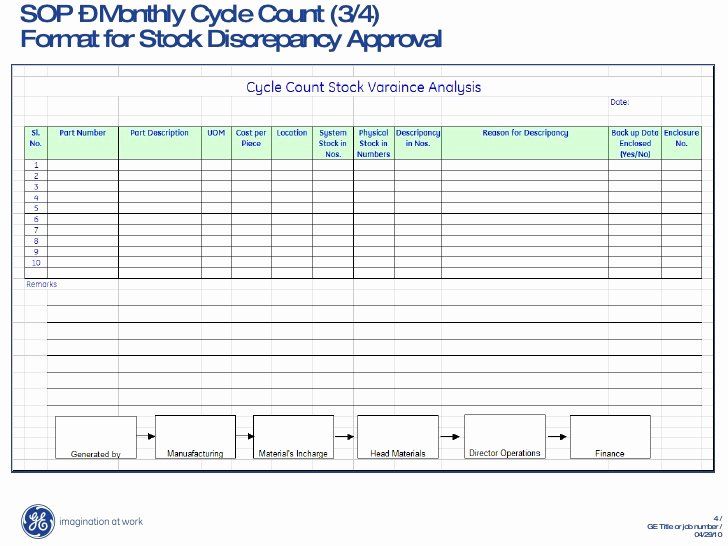 Inventory Cycle Count Excel Template Best Of Inventory