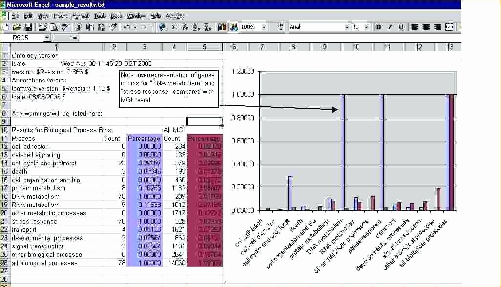 Inventory Cycle Count Excel Template Fresh Inventory Cycle Count Excel Template Schedule – Updrill