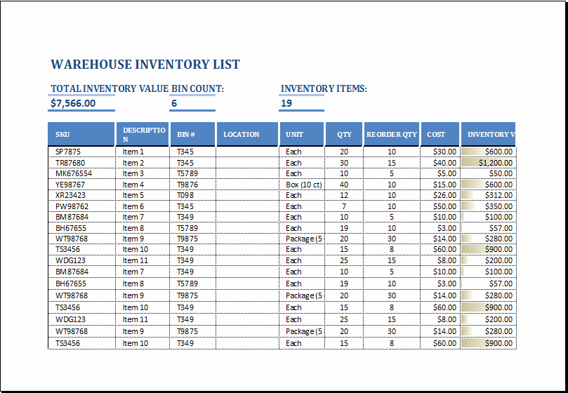 Inventory List Template Excel Inspirational Warehouse Inventory List Template Excel