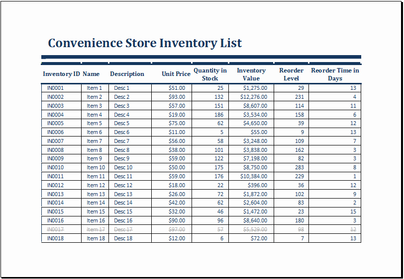 Inventory List Template Excel Lovely Convenience Store Inventory List Template Ms Excel