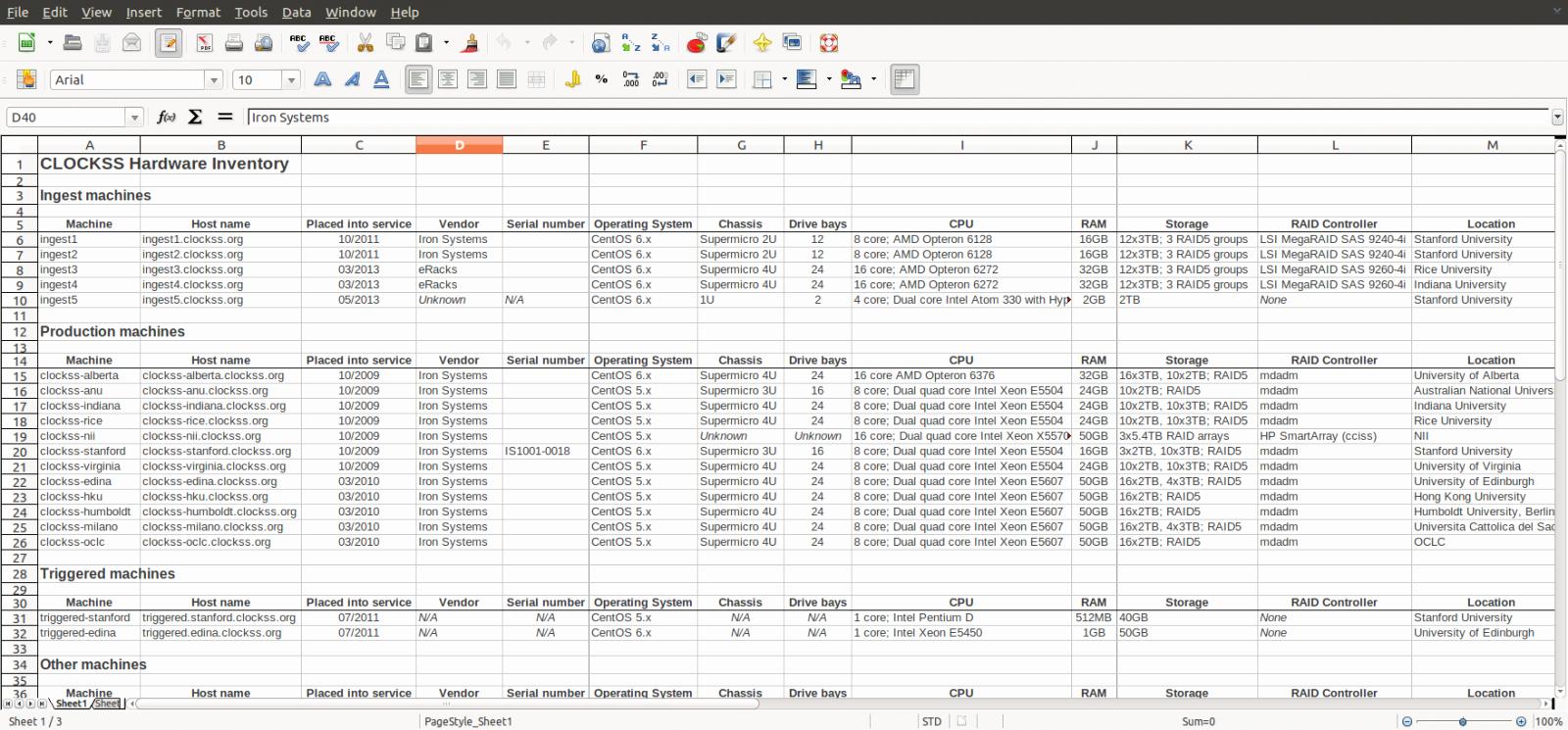 Inventory Worksheet Template Excel New Server Inventory Spreadsheet Template as Spreadsheet