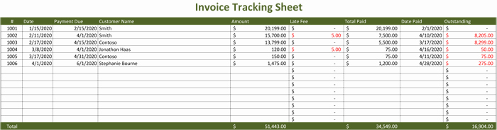 Invoice Tracking Template Excel Fresh Invoice Tracking Template to Track Your Sales and Receivables