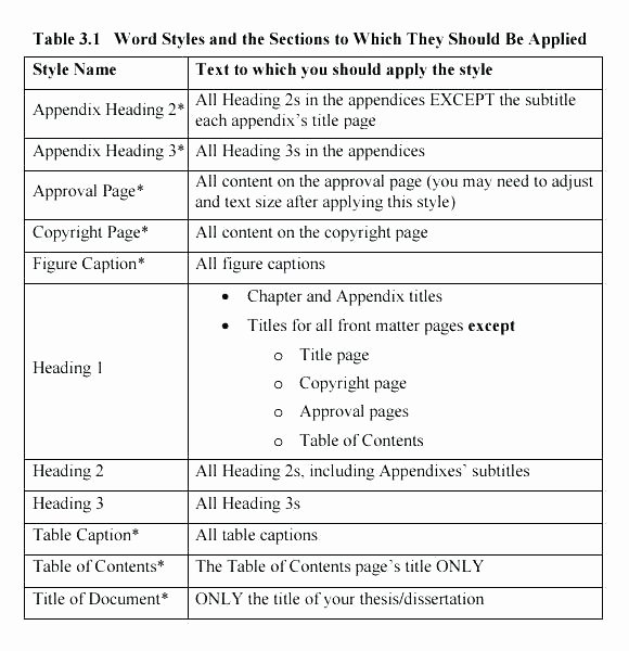 Iso 9001 Work Instruction Template Inspirational 9 Work Instruction Templates Free Sample Example format