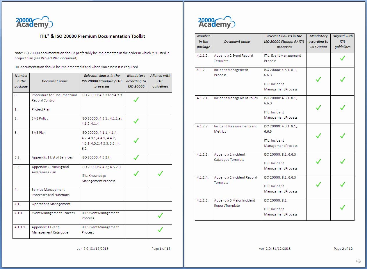 Iso Work Instruction Template Fresh Itil & iso Premium Documentation toolkit