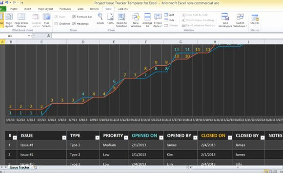 Issue Tracking Excel Template Elegant Best Project Management Templates for Excel