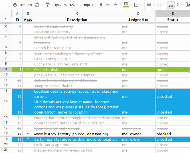 Issue Tracking Excel Template Fresh My Minimalistic Agile issue Tracker