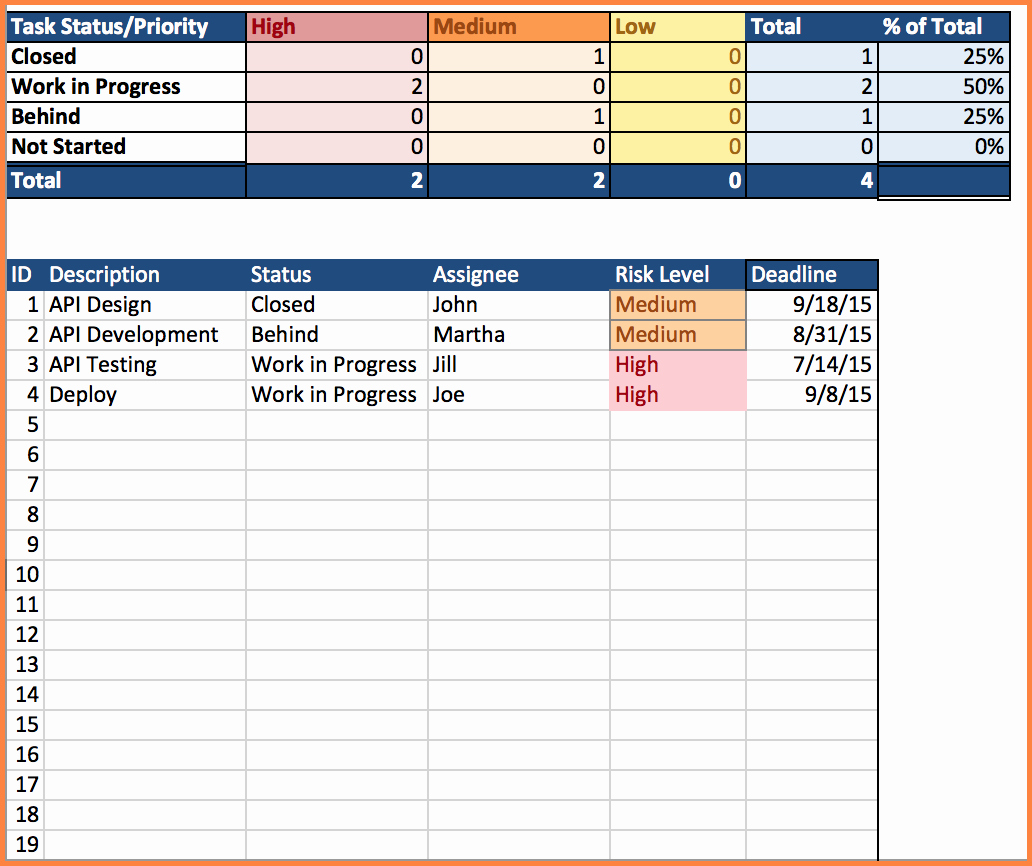 Issue Tracking Template Excel Awesome 5 issue Tracking Spreadsheet Template Excel