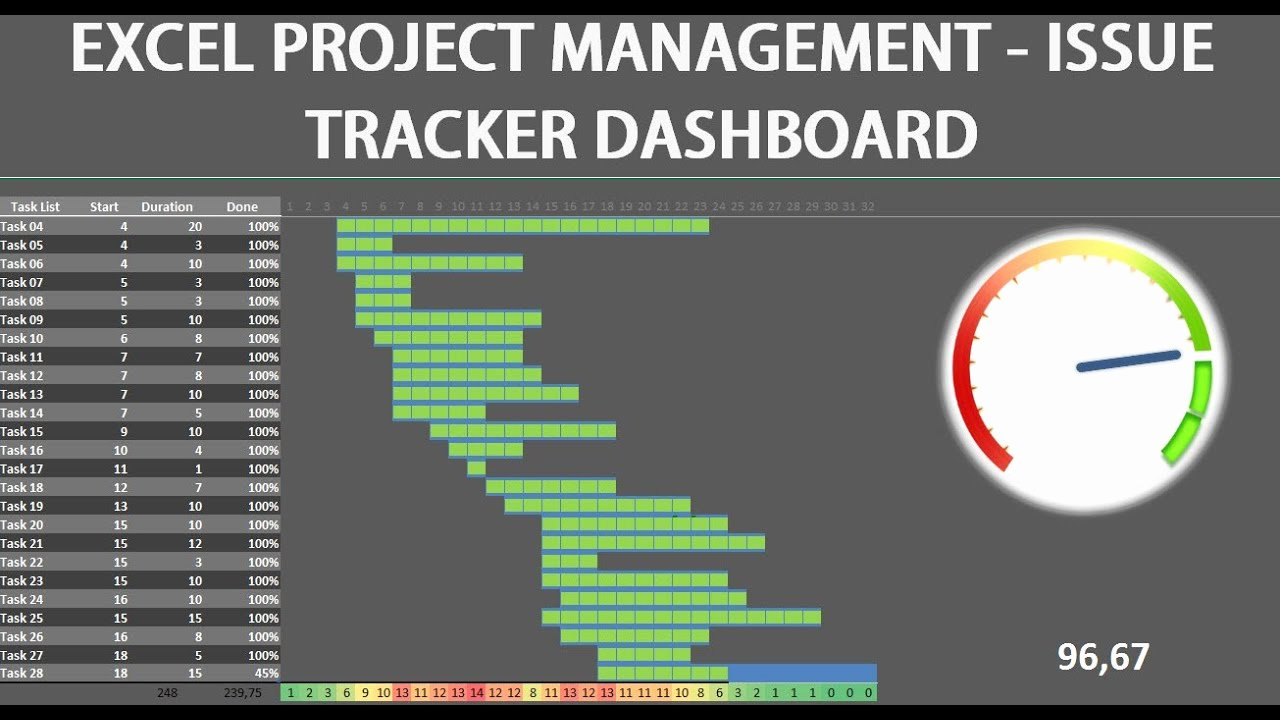 Issue Tracking Template Excel Elegant Excel Dashboard Project Management issue Tracker