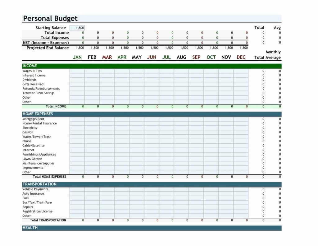 It Budget Template Excel Awesome Bud Ing Spreadsheet Template Bud Spreadsheet