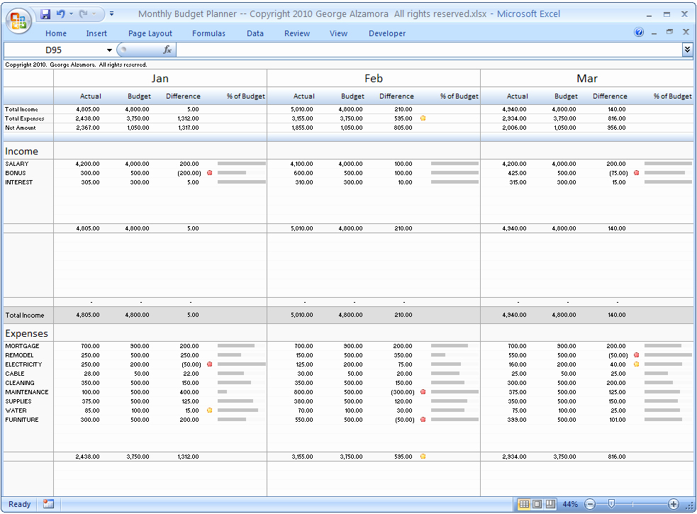 It Budget Template Excel Best Of Monthly Bud Planner