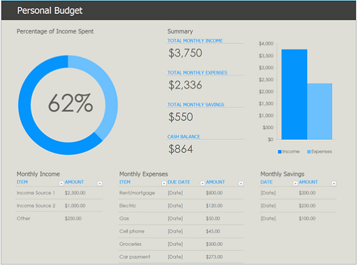 It Budget Template Excel Elegant Most Useful Microsoft Excel Line Templates