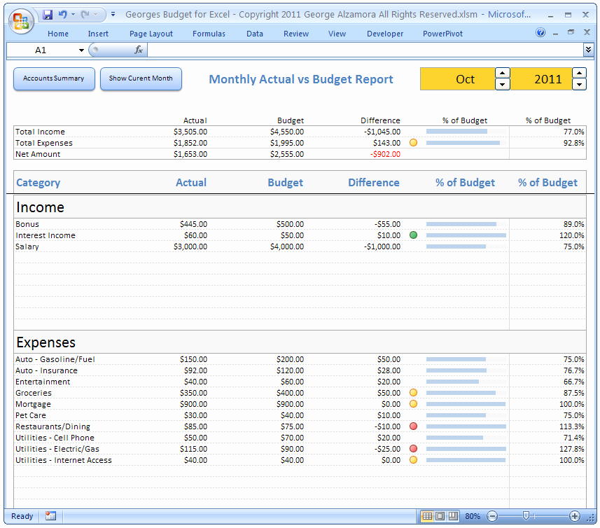 It Budget Template Excel Fresh Excel Bud Spreadsheet and Checkbook Register software