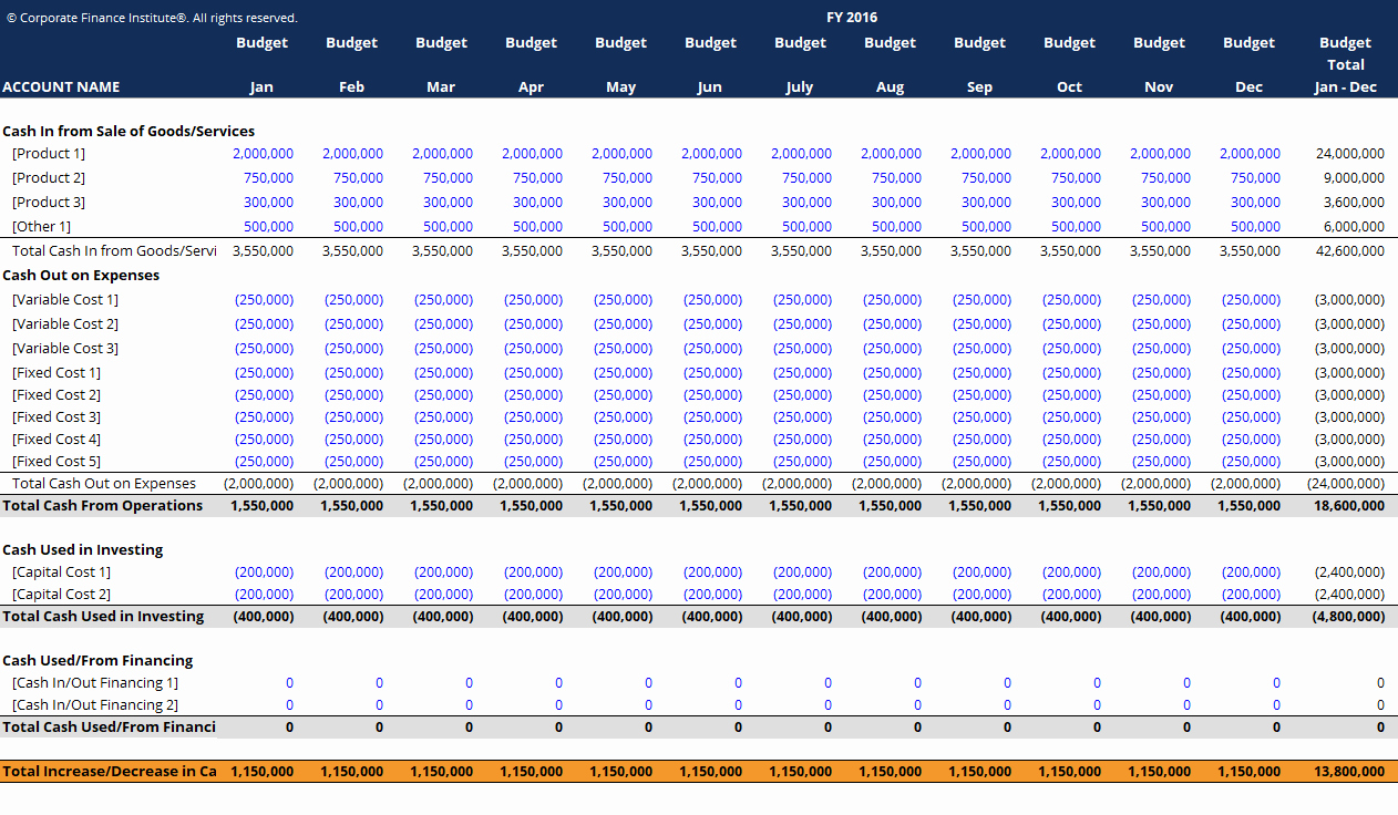 It Budget Template Excel Inspirational Cash Bud Template Download Free Excel Template