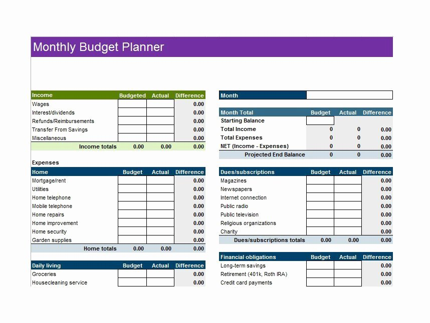 It Budget Template Excel Lovely 30 Bud Templates & Bud Worksheets Excel Pdf