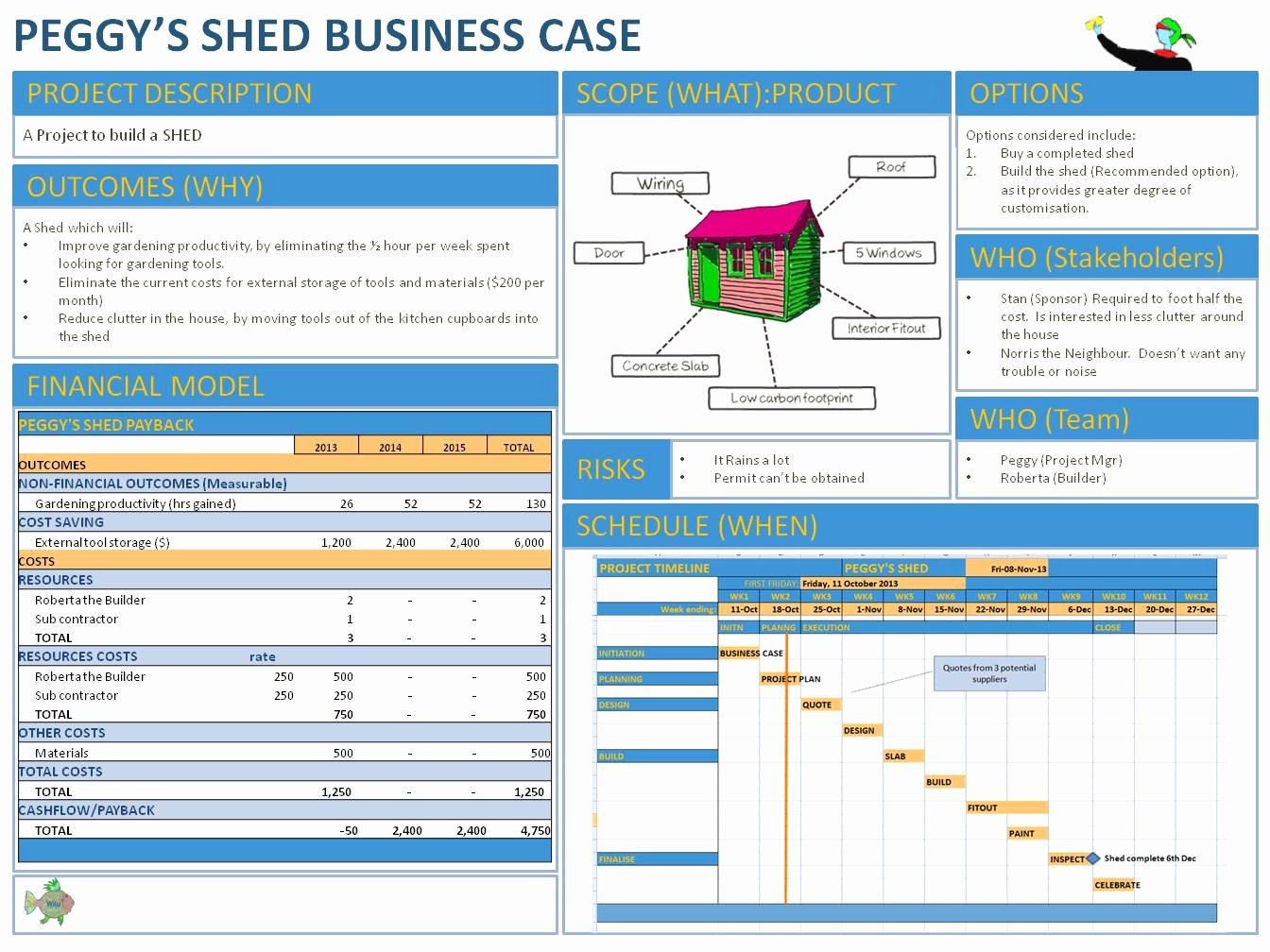 It Business Case Template Elegant Business Case Template