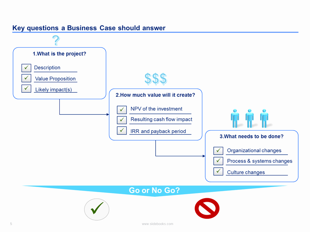 It Business Case Template Lovely Download A Simple Business Case Template