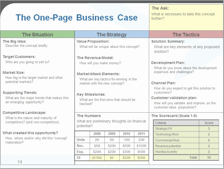 It Business Case Template Unique How to Create A Business Case Template Adktrigirl