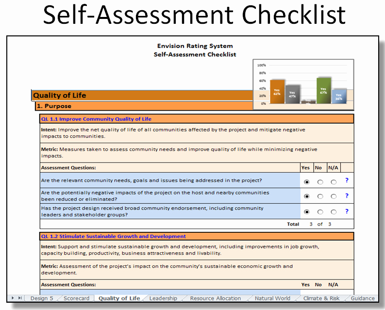 It Infrastructure assessment Template Inspirational It Infrastructure assessment Checklist Seven top Risks