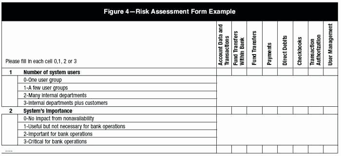 It Infrastructure assessment Template Lovely It Infrastructure assessment Template – Royaleducationfo