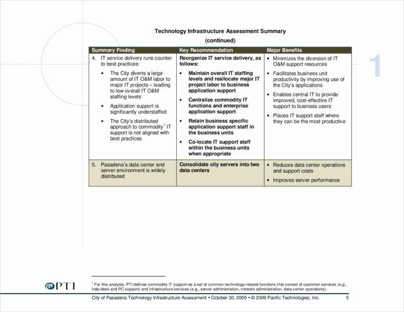 It Infrastructure assessment Template Luxury 5 Business assessment Templates