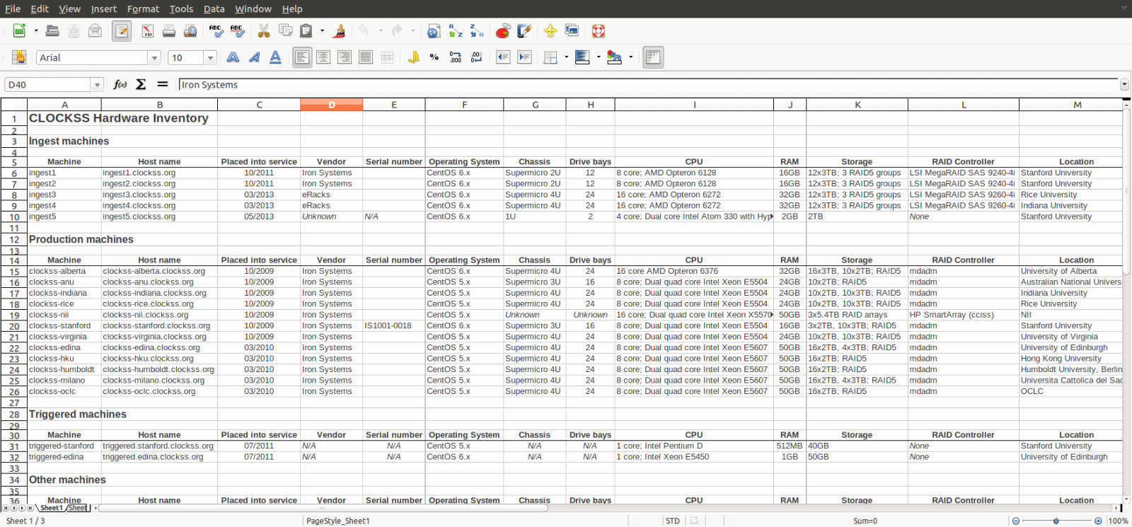 It Inventory Excel Template Inspirational Server Inventory Spreadsheet Template as Spreadsheet