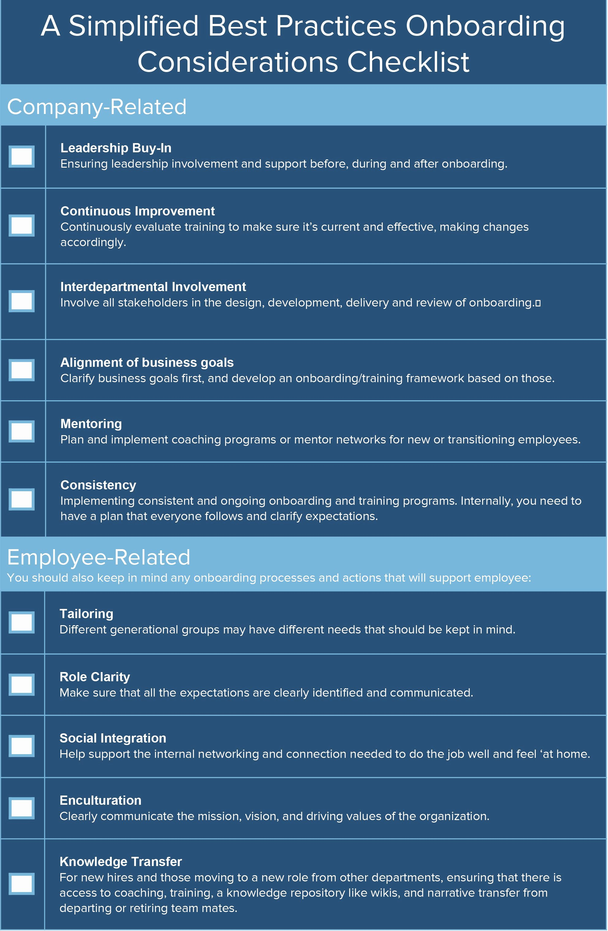 It Onboarding Checklist Template Lovely Employee Boarding Process Tips and tools