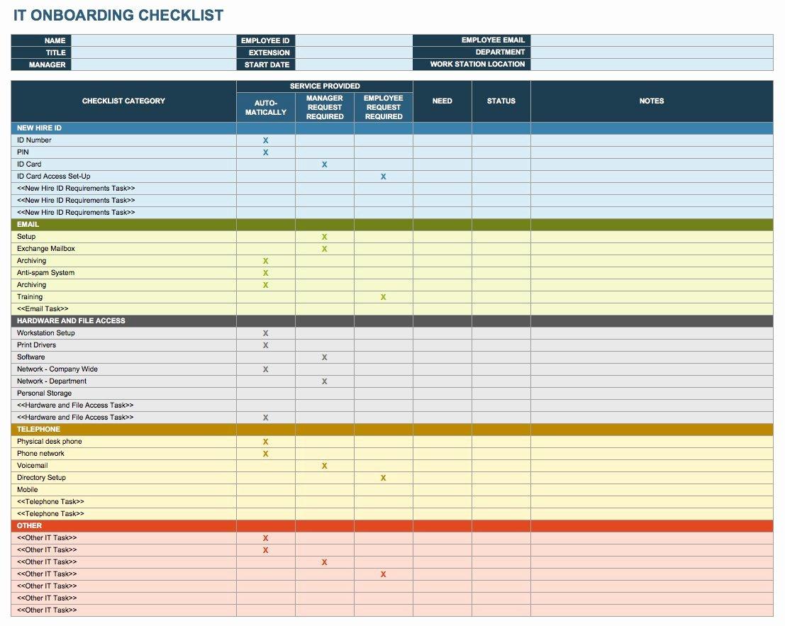 It Onboarding Checklist Template Luxury Free Boarding Checklists and Templates