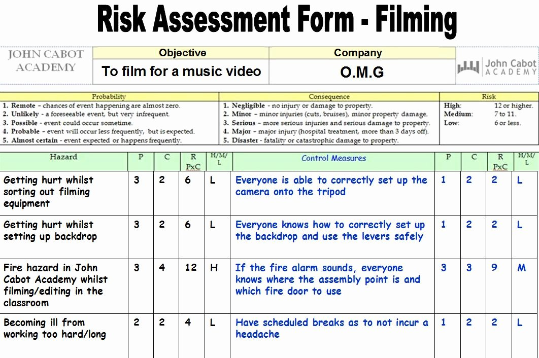 It Risk assessment Template Awesome Amelia O Callaghan A2 Blog Risk assessment form Ing