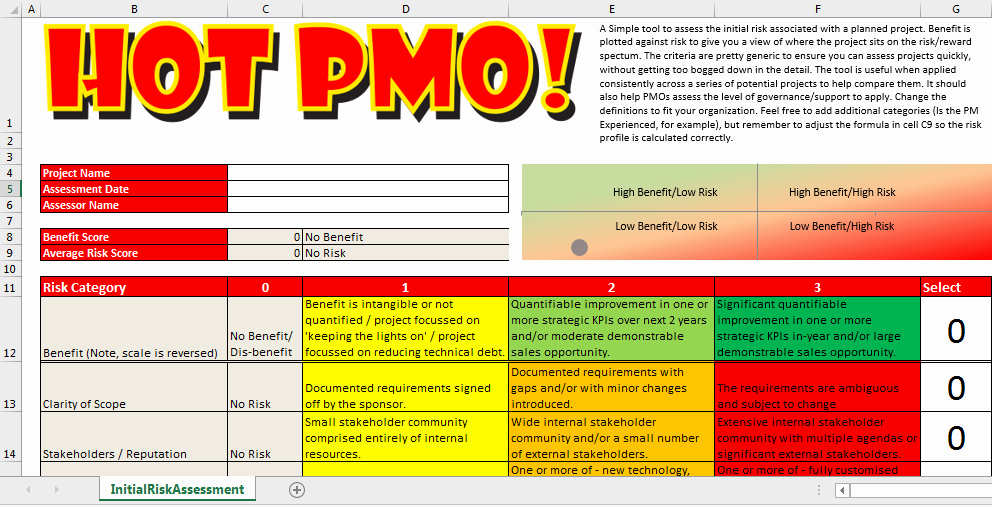 It Risk assessment Template Awesome Free Initial Risk assessment Template