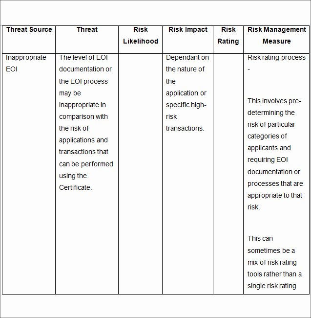 It Risk assessment Template Beautiful Risk Analysis Template – 5 Word Pdf Documents Download