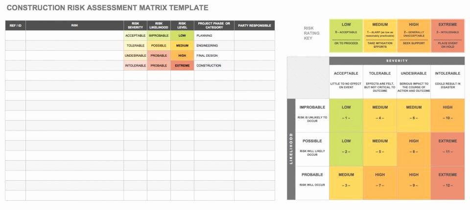 It Risk assessment Template Elegant Free Risk assessment Matrix Templates