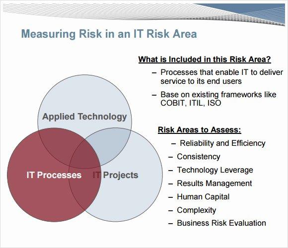 It Risk assessment Template Lovely 7 It Risk assessment Templates – Free Samples Examples