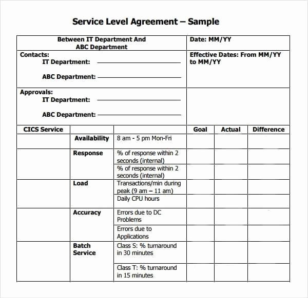 It Support Contract Template Pdf Best Of top 5 Resources to Get Free Service Level Agreement