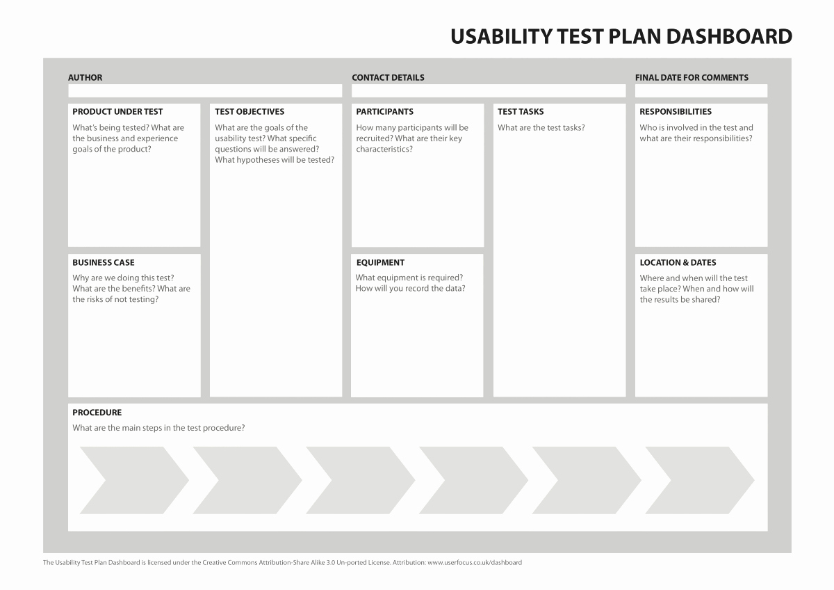 It Testing Plan Template Awesome the 1 Page Usability Test Plan – David Travis – Medium