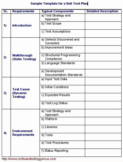 It Testing Plan Template Best Of Unit Test Plan and Its Sample Template