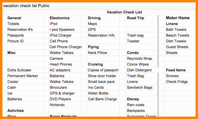 Itinerary Template Google Docs Inspirational 7 Google Itinerary