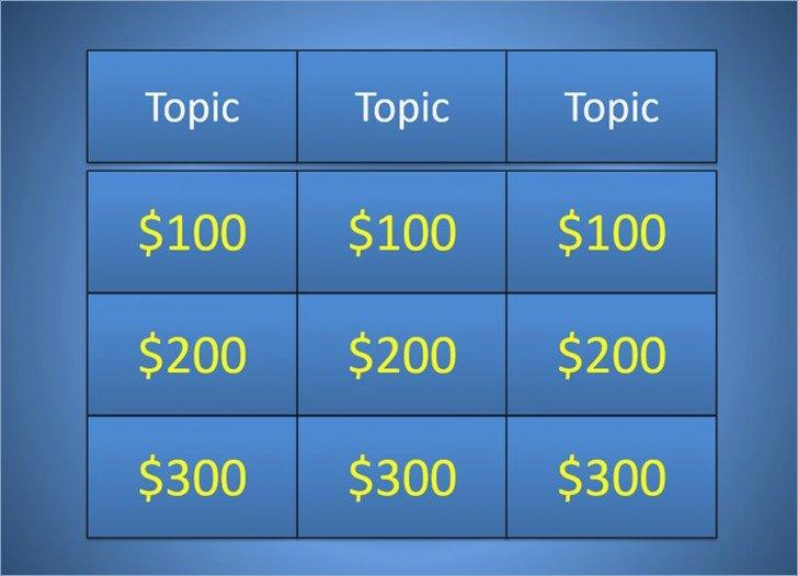 Jeopardy Powerpoint Template 4 Categories Awesome Blank Jeopardy Template Powerpoint – Playitaway