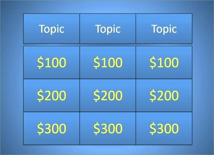 Jeopardy Powerpoint Template 4 Categories Beautiful Jeapordy Powerpoint Template Jeopardy with Scoreboard