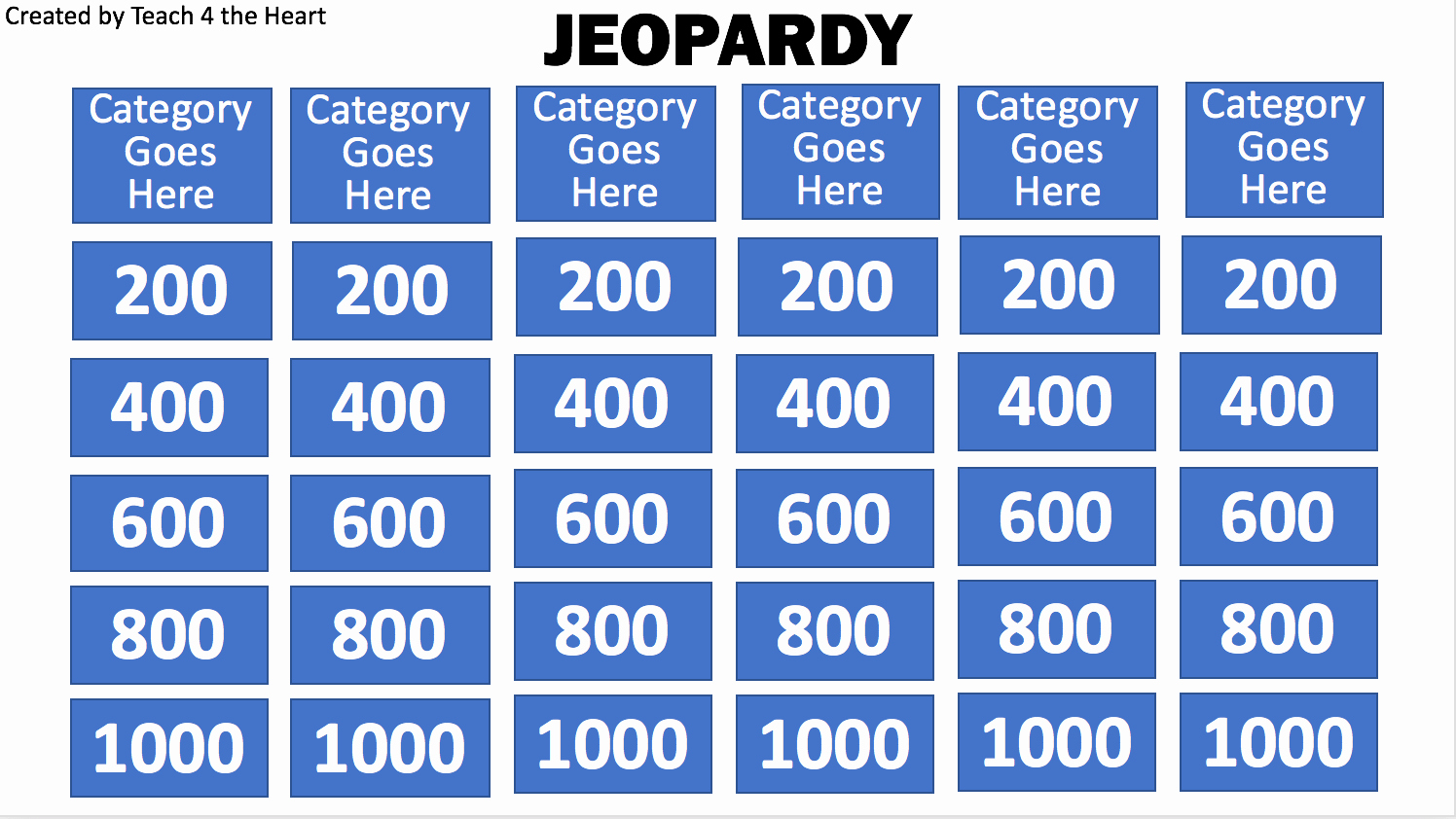 Jeopardy Powerpoint Template 4 Categories Best Of 7 Classroom Review Games that Won T Waste Time
