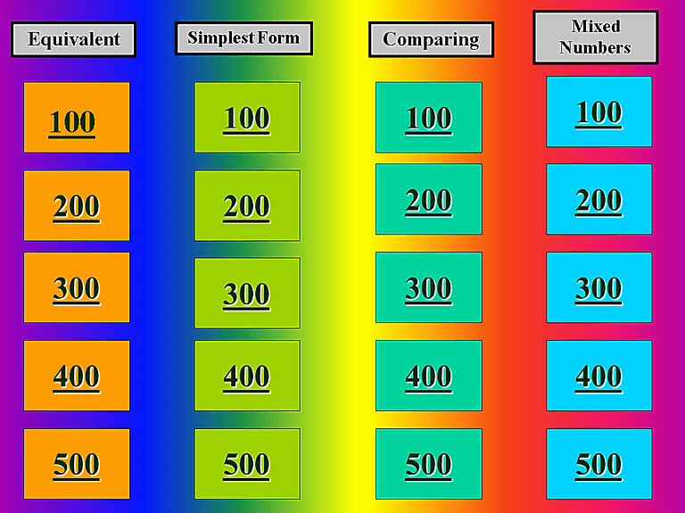 Jeopardy Powerpoint Template 4 Categories Elegant 9 Free Jeopardy Templates for the Classroom